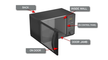 Microwave Countertop